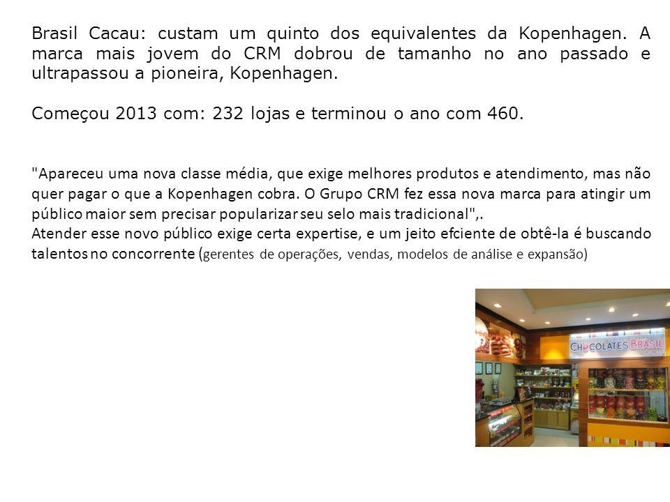 Também em 2013, a Cacau Show anunciou a compra do controle acionário da Brigaderia, rede de 11 lojas do docinho com toque gourmet que a Cacau Par, holding criada pelo presidente e fundador, alexandre Costa, pretende expandir para 50 até 2015.