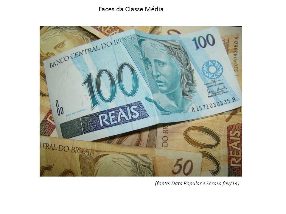 Faces da Classe Média Módulo C (fonte: Data Popular e Serasa fev/14)