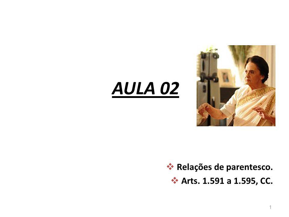 AULA 02 Relações de parentesco. Arts. 1.591 a 1.595, CC.