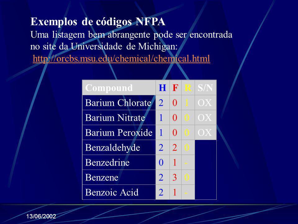 Exemplos de códigos NFPA