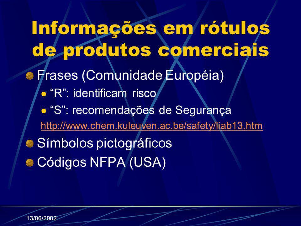 Informações em rótulos de produtos comerciais