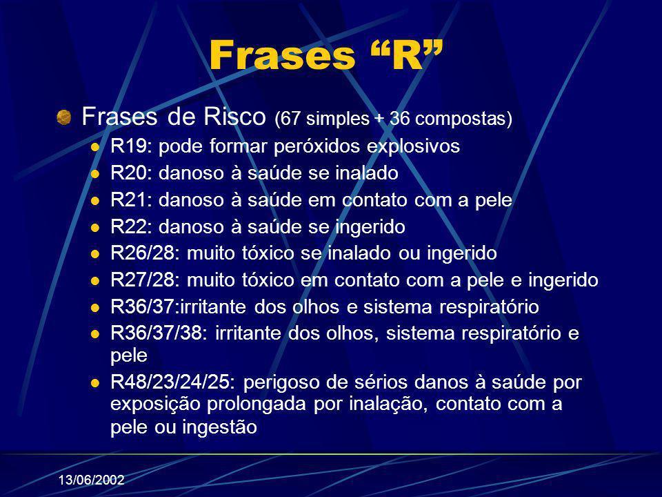 Frases R Frases de Risco (67 simples + 36 compostas)