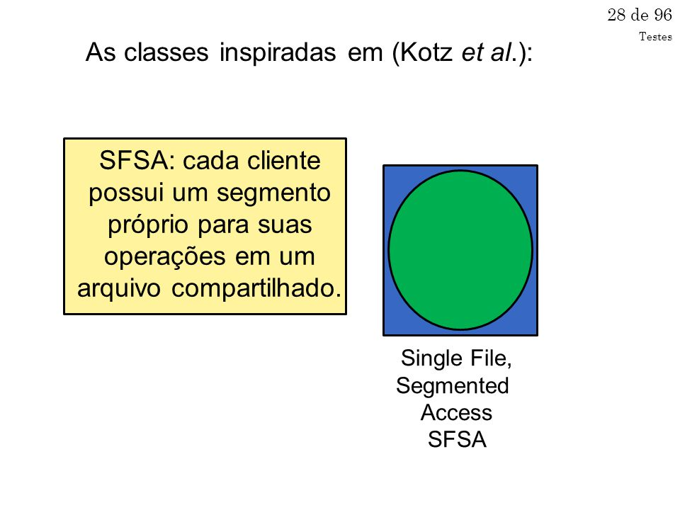As classes inspiradas em (Kotz et al.):