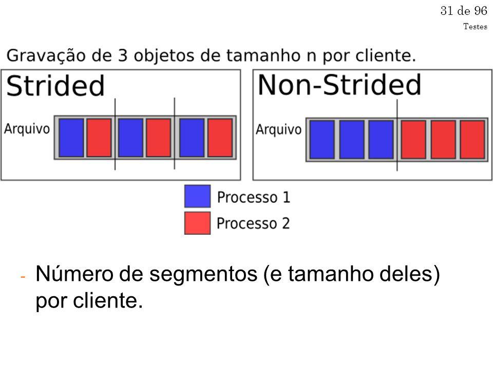 Número de segmentos (e tamanho deles) por cliente.