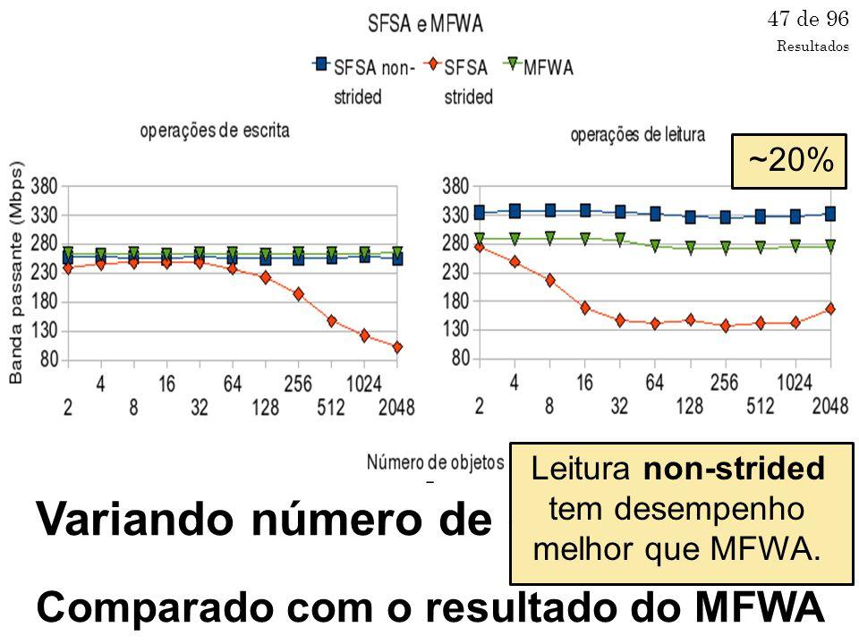 Leitura non-strided tem desempenho melhor que MFWA.