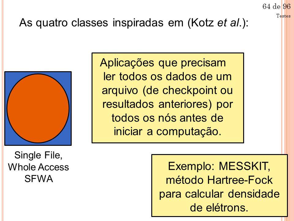 As quatro classes inspiradas em (Kotz et al.):