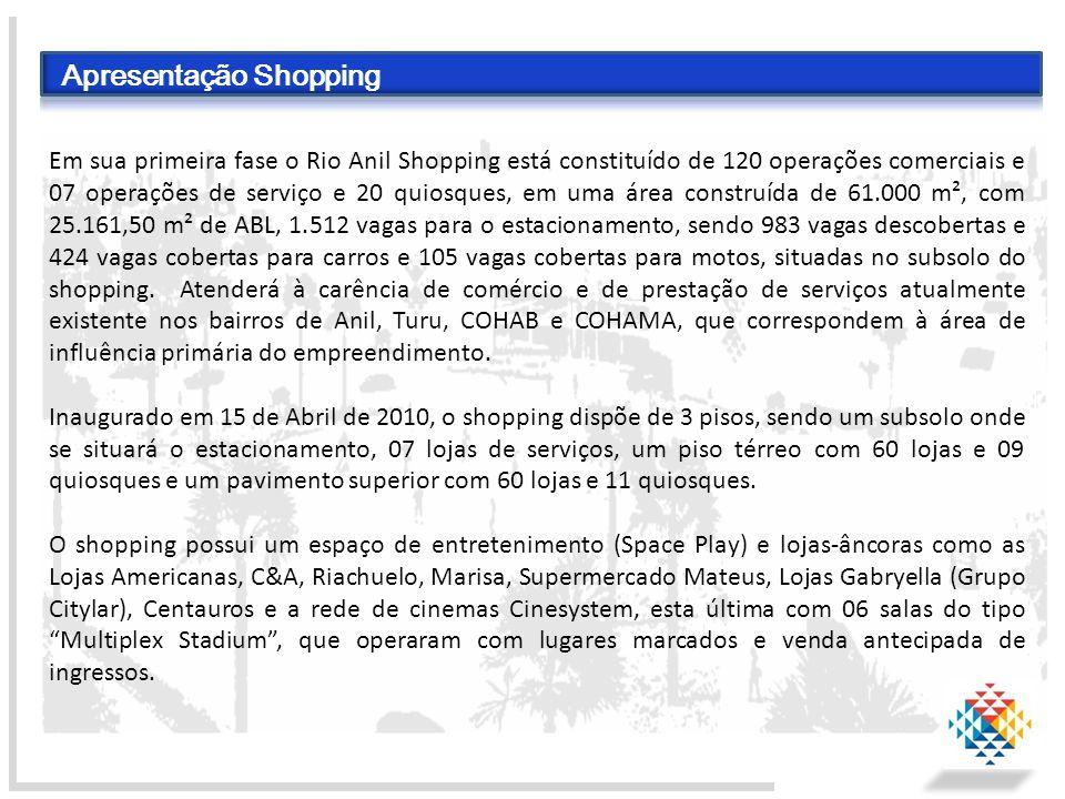 Apresentação Shopping