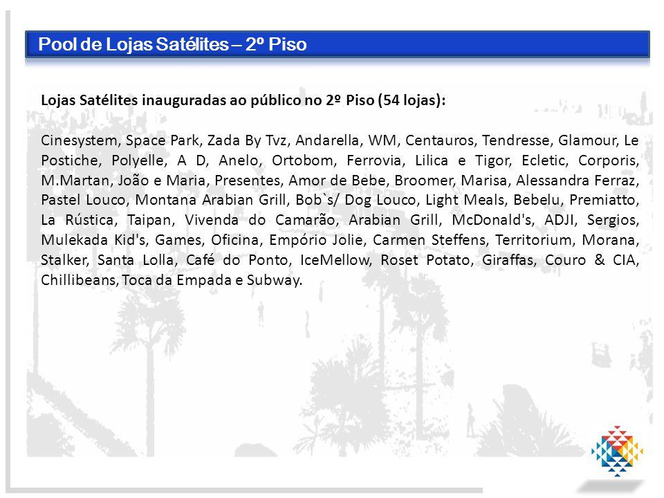 Pool de Lojas Satélites – 2º Piso