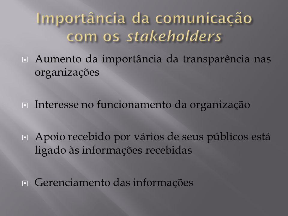 Importância da comunicação com os stakeholders