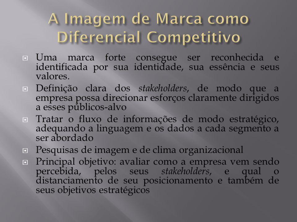 A Imagem de Marca como Diferencial Competitivo
