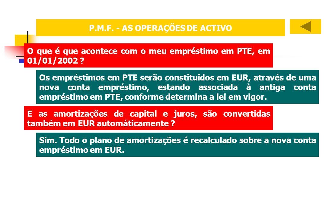P.M.F. - AS OPERAÇÕES DE ACTIVO