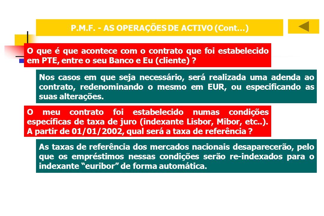 P.M.F. - AS OPERAÇÕES DE ACTIVO (Cont…)