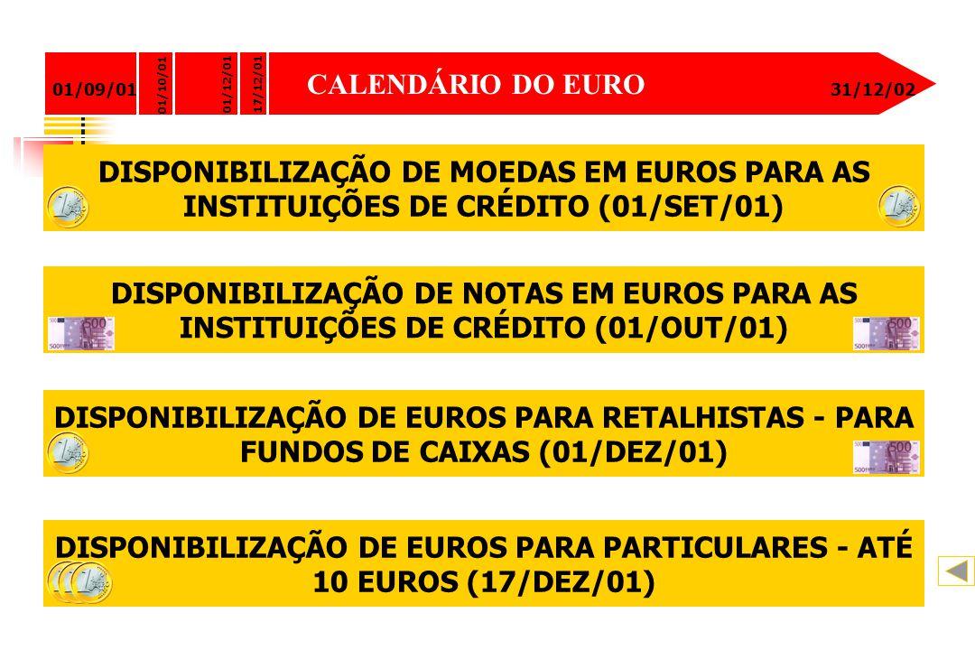 DISPONIBILIZAÇÃO DE EUROS PARA PARTICULARES - ATÉ 10 EUROS (17/DEZ/01)