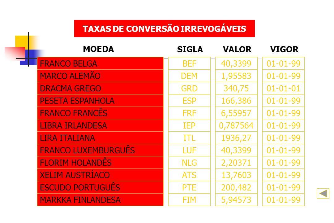 TAXAS DE CONVERSÃO IRREVOGÁVEIS