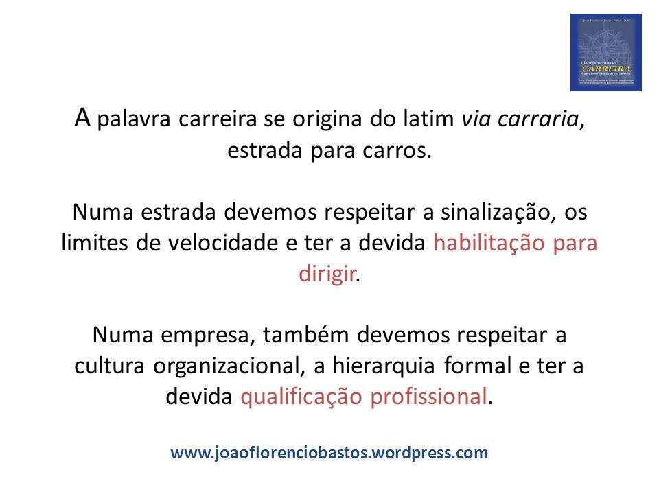 A palavra carreira se origina do latim via carraria, estrada para carros.