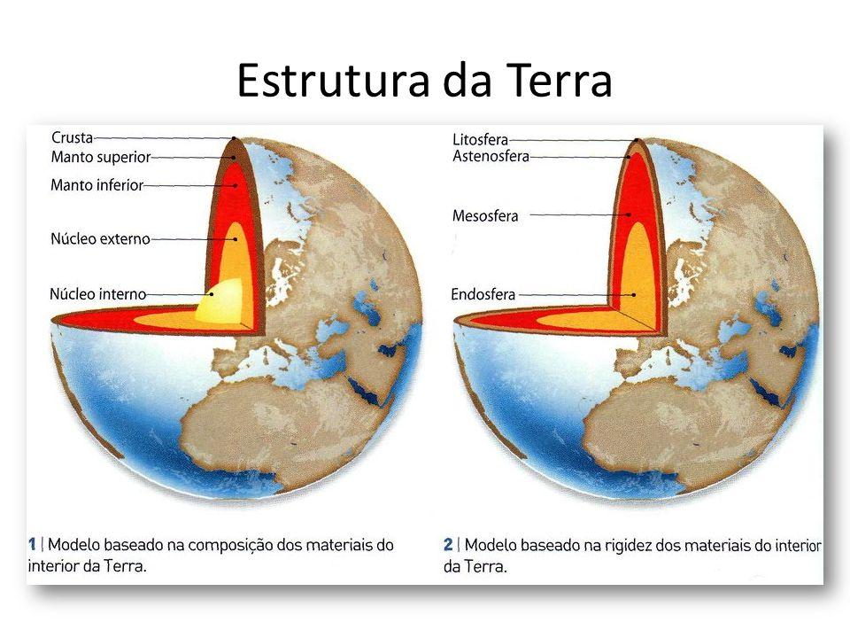 Estrutura da Terra