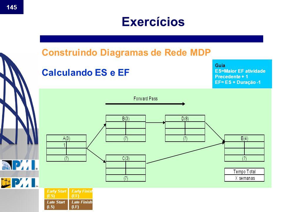 Exercícios Construindo Diagramas de Rede MDP Calculando ES e EF Guia