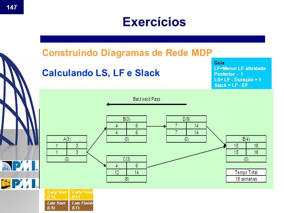 Exercícios Construindo Diagramas de Rede MDP Calculando LS, LF e Slack