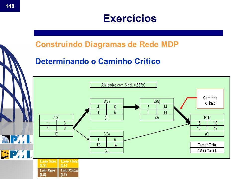 Exercícios Construindo Diagramas de Rede MDP