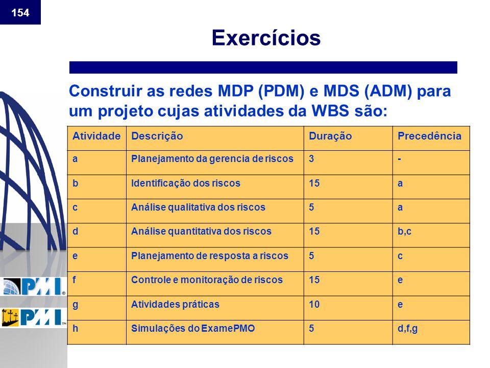 Exercícios Construir as redes MDP (PDM) e MDS (ADM) para um projeto cujas atividades da WBS são: Atividade.