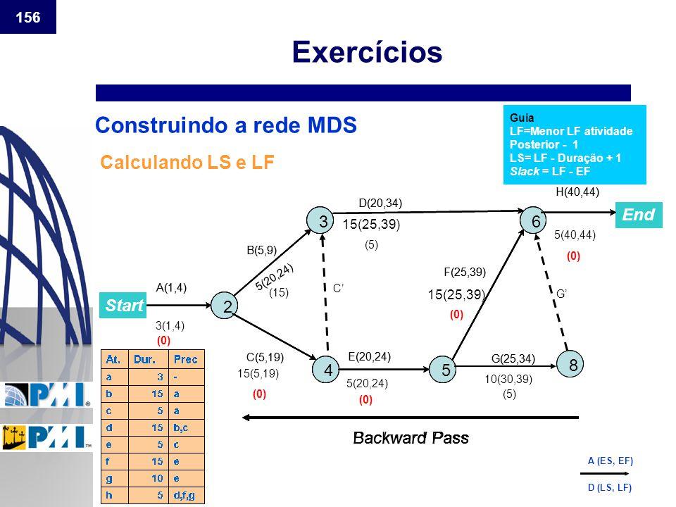 Exercícios Construindo a rede MDS Calculando LS e LF Start End 2 3 4 6