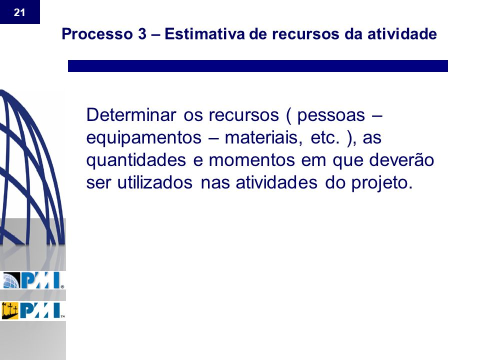 Processo 3 – Estimativa de recursos da atividade