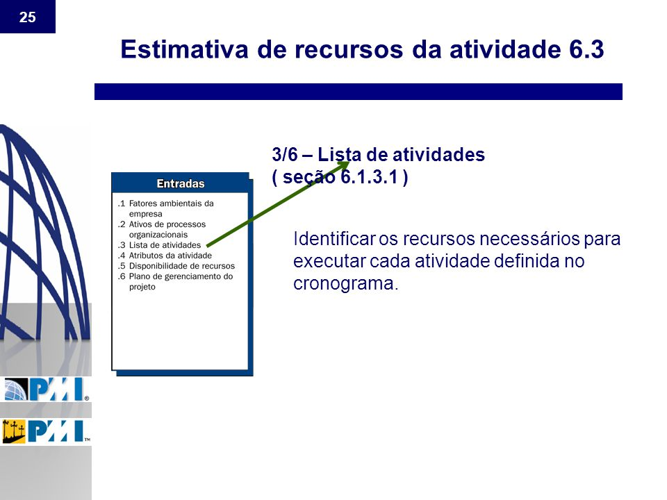 Estimativa de recursos da atividade 6.3