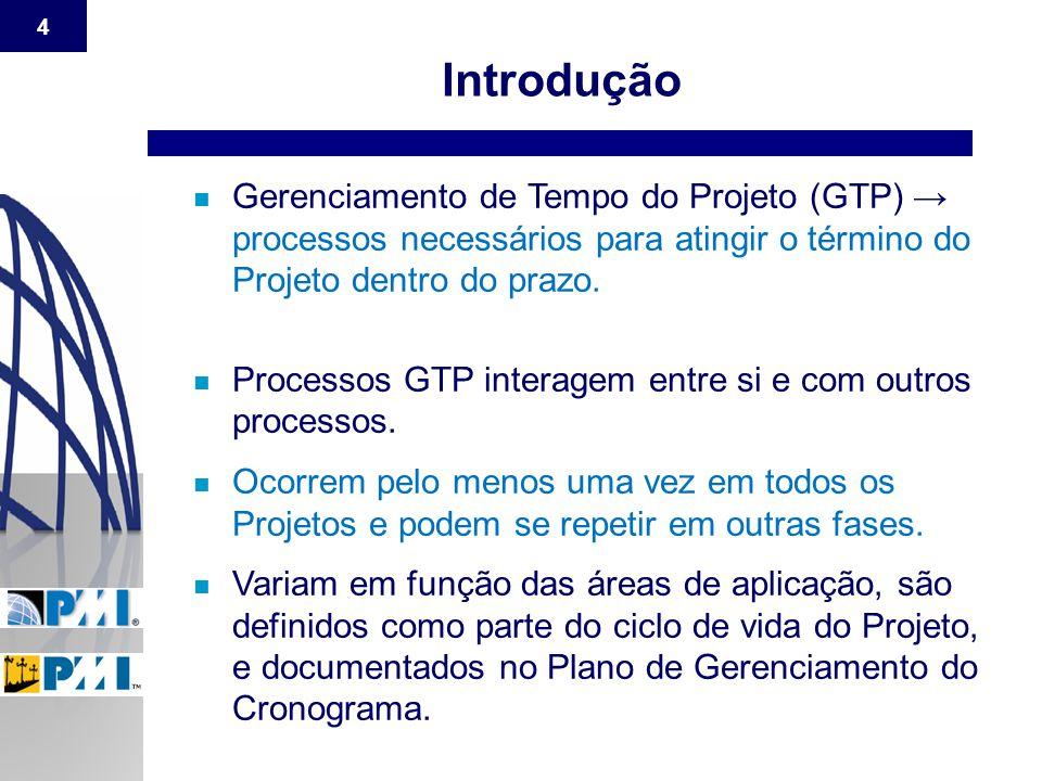 Introdução Gerenciamento de Tempo do Projeto (GTP) → processos necessários para atingir o término do Projeto dentro do prazo.