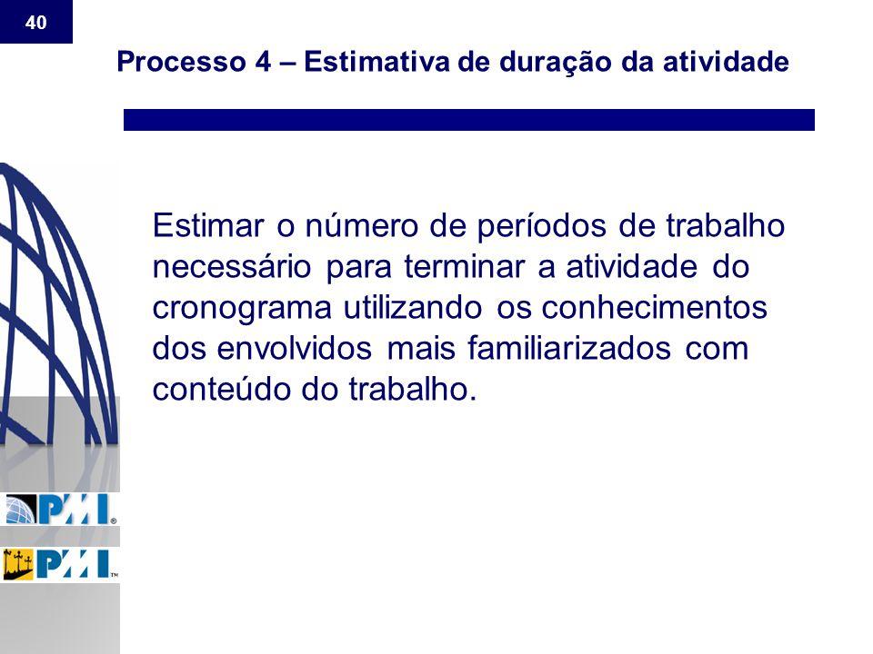 Processo 4 – Estimativa de duração da atividade