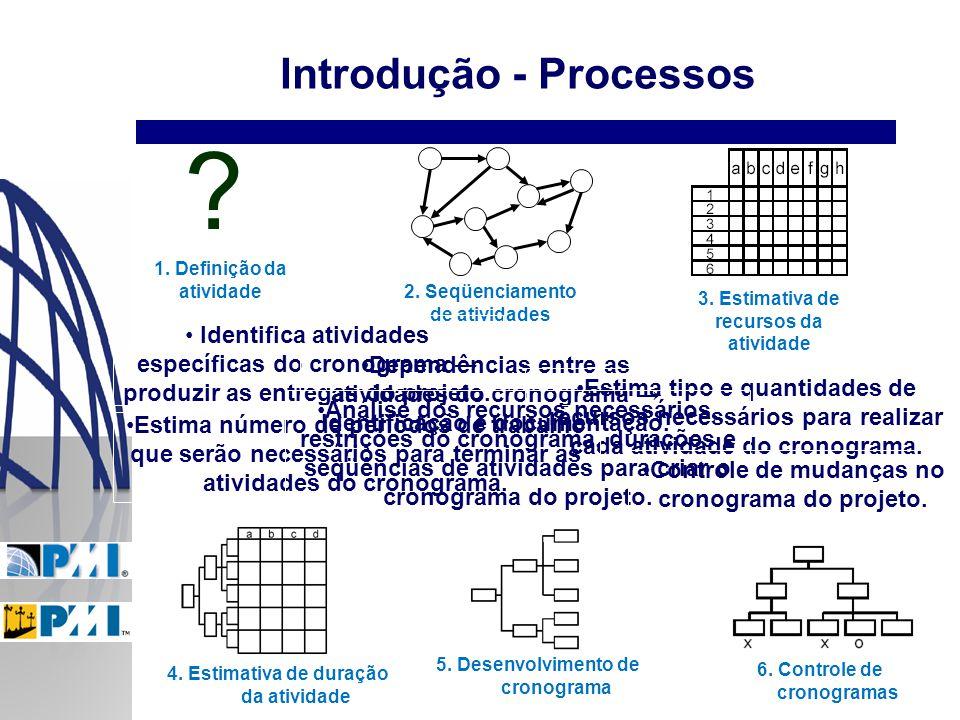 Introdução - Processos