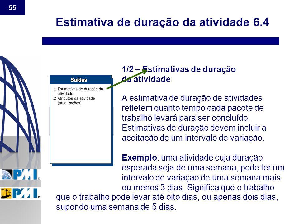 Estimativa de duração da atividade 6.4