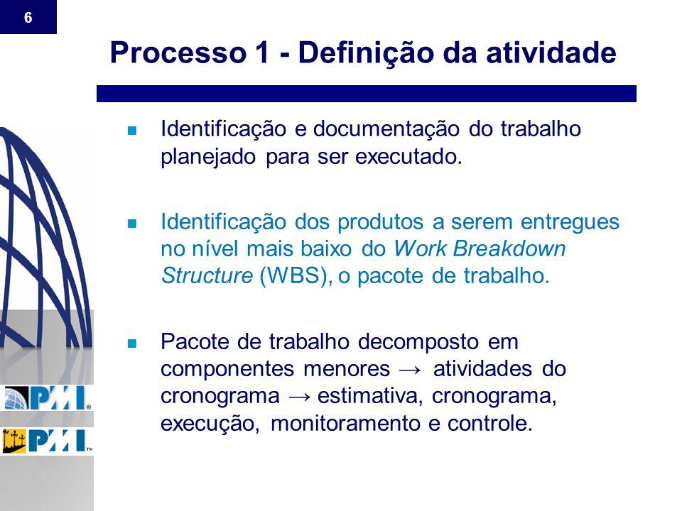 Processo 1 - Definição da atividade