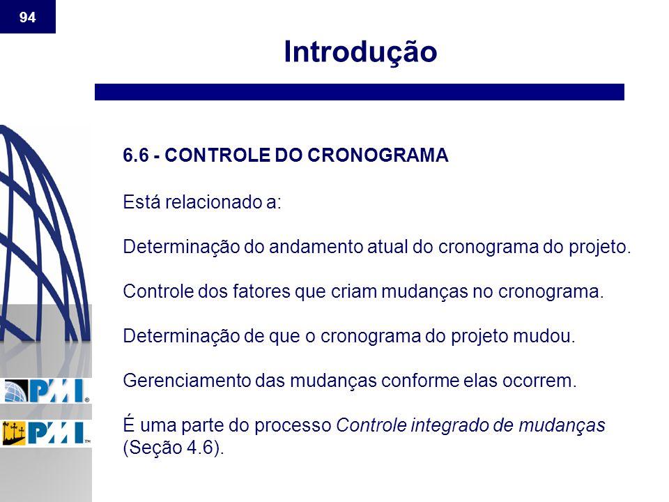 Introdução Está relacionado a: 6.6 - CONTROLE DO CRONOGRAMA