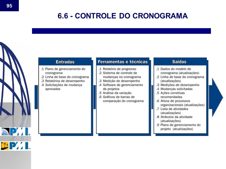 6.6 - CONTROLE DO CRONOGRAMA
