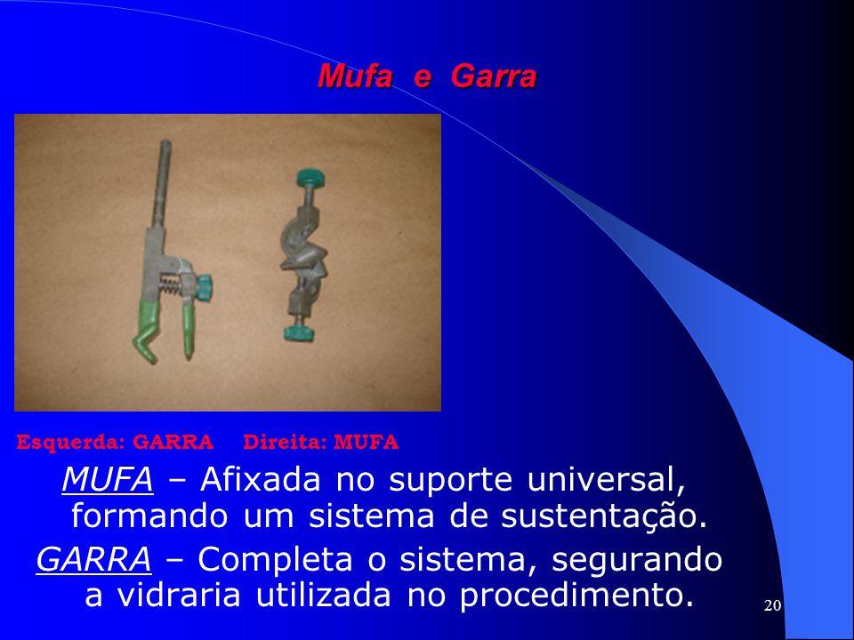 Mufa e Garra Esquerda: GARRA Direita: MUFA. MUFA – Afixada no suporte universal, formando um sistema de sustentação.