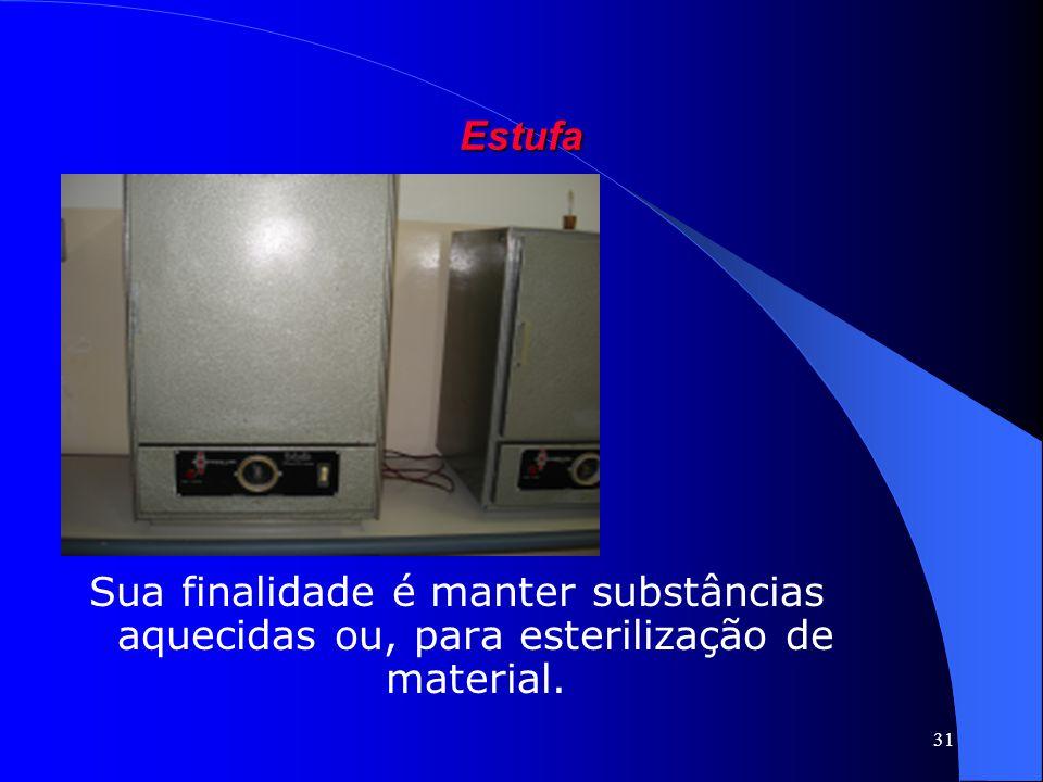Estufa Sua finalidade é manter substâncias aquecidas ou, para esterilização de material.