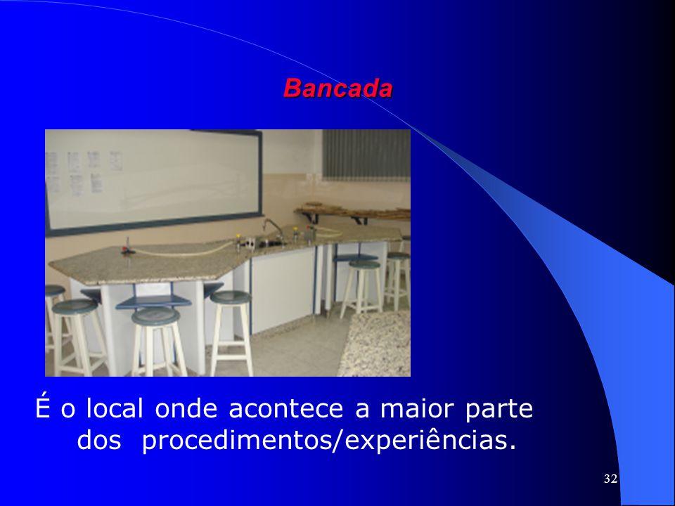 É o local onde acontece a maior parte dos procedimentos/experiências.