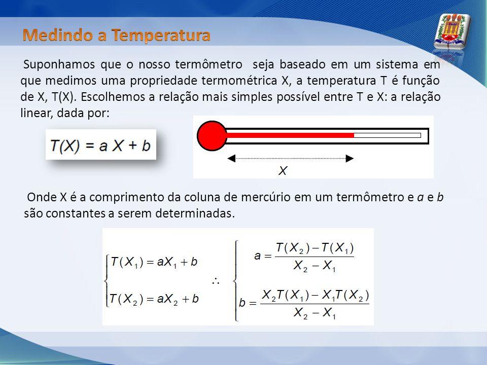 Medindo a Temperatura