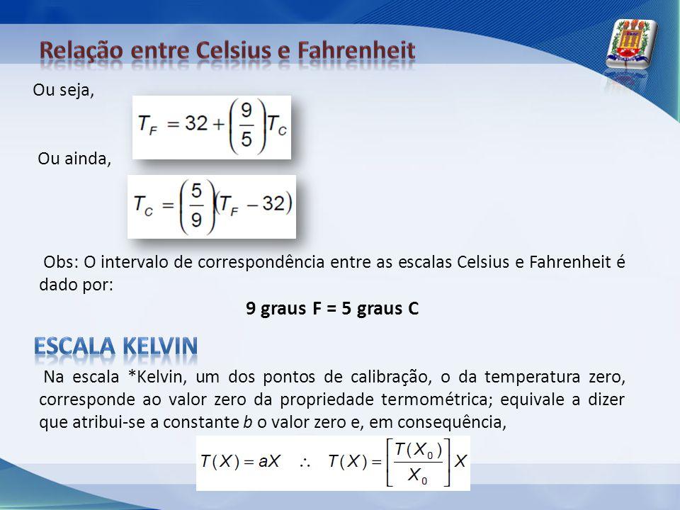 Relação entre Celsius e Fahrenheit