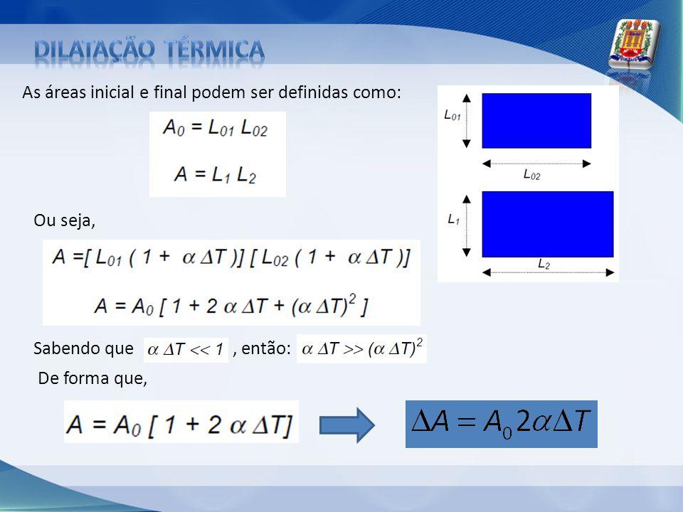 Dilatação térmica As áreas inicial e final podem ser definidas como: