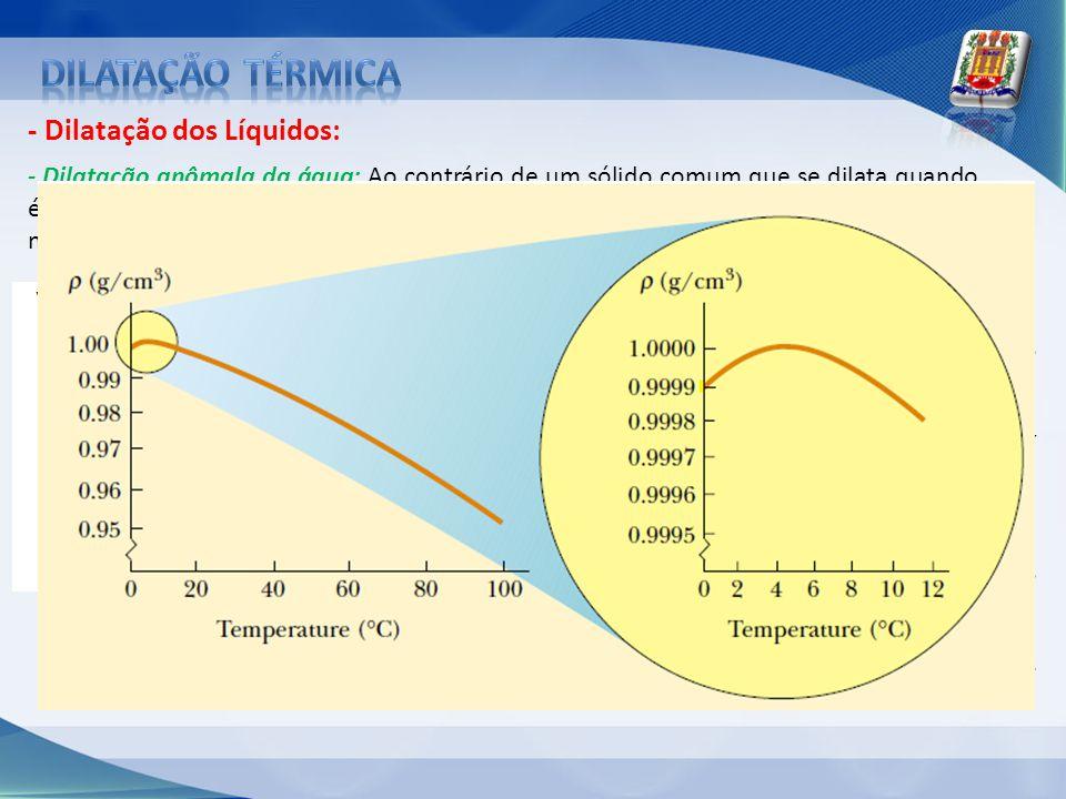 Dilatação térmica - Dilatação dos Líquidos: