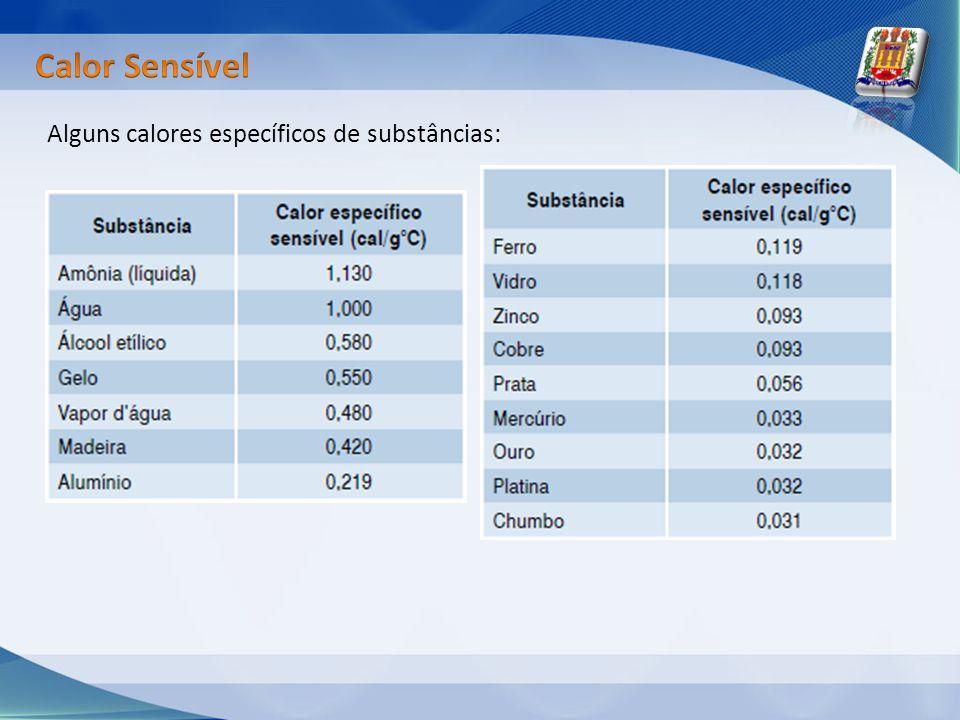 Calor Sensível Alguns calores específicos de substâncias: