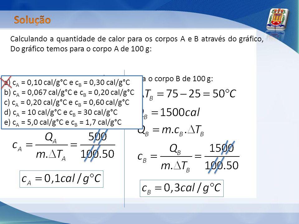Solução Calculando a quantidade de calor para os corpos A e B através do gráfico, Do gráfico temos para o corpo A de 100 g: