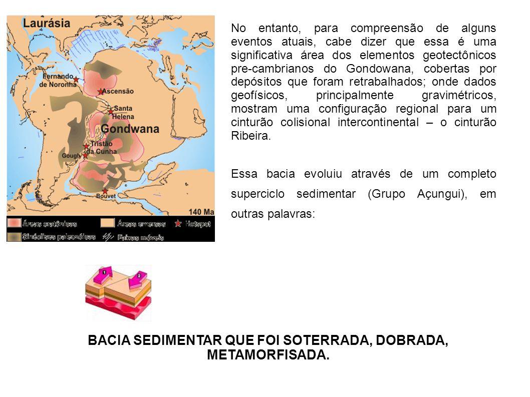 BACIA SEDIMENTAR QUE FOI SOTERRADA, DOBRADA, METAMORFISADA.