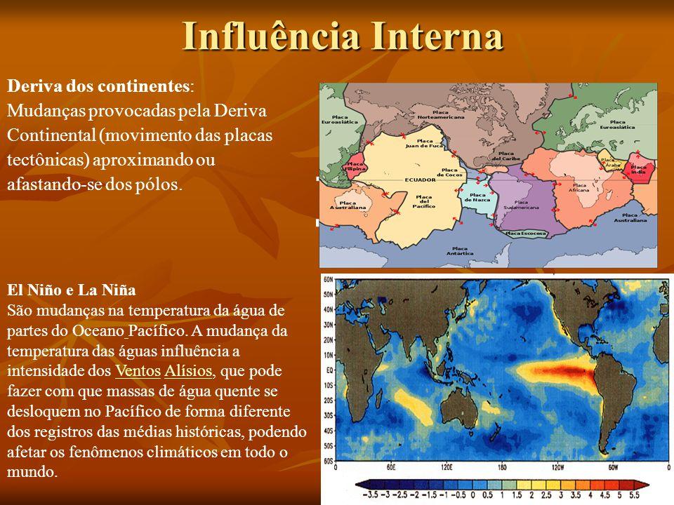 Influência Interna Deriva dos continentes: