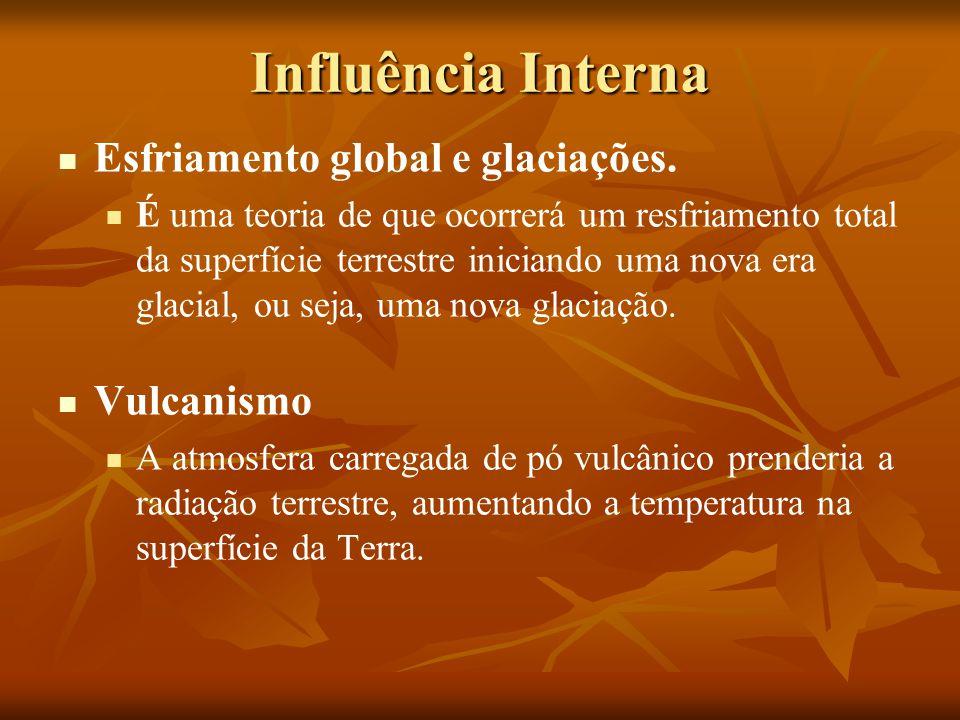 Influência Interna Esfriamento global e glaciações. Vulcanismo
