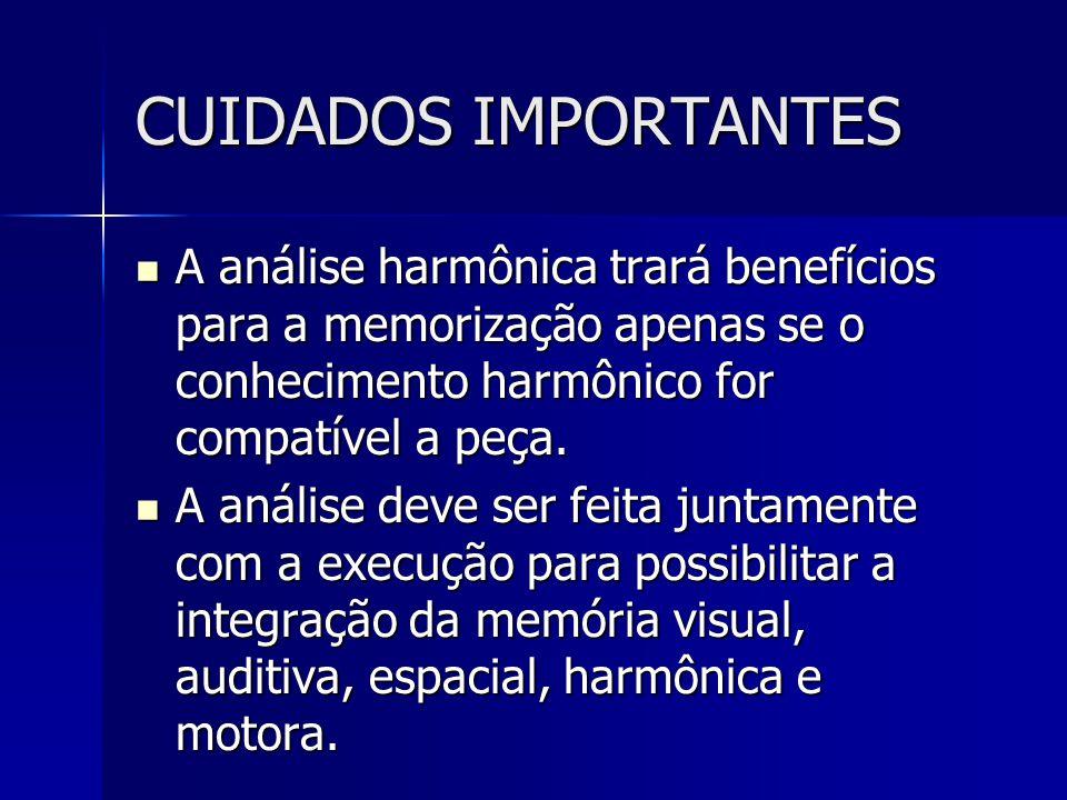 CUIDADOS IMPORTANTES A análise harmônica trará benefícios para a memorização apenas se o conhecimento harmônico for compatível a peça.