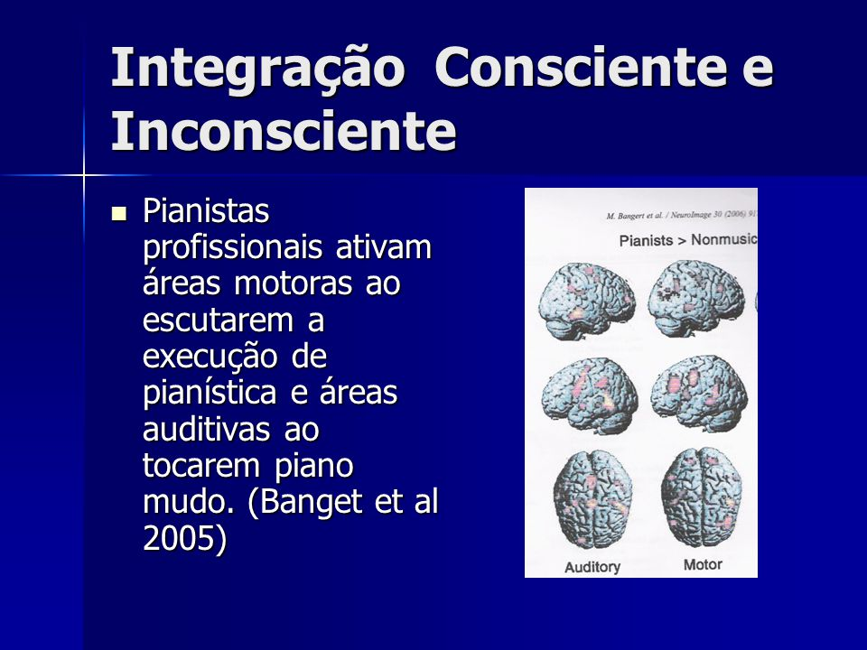 Integração Consciente e Inconsciente