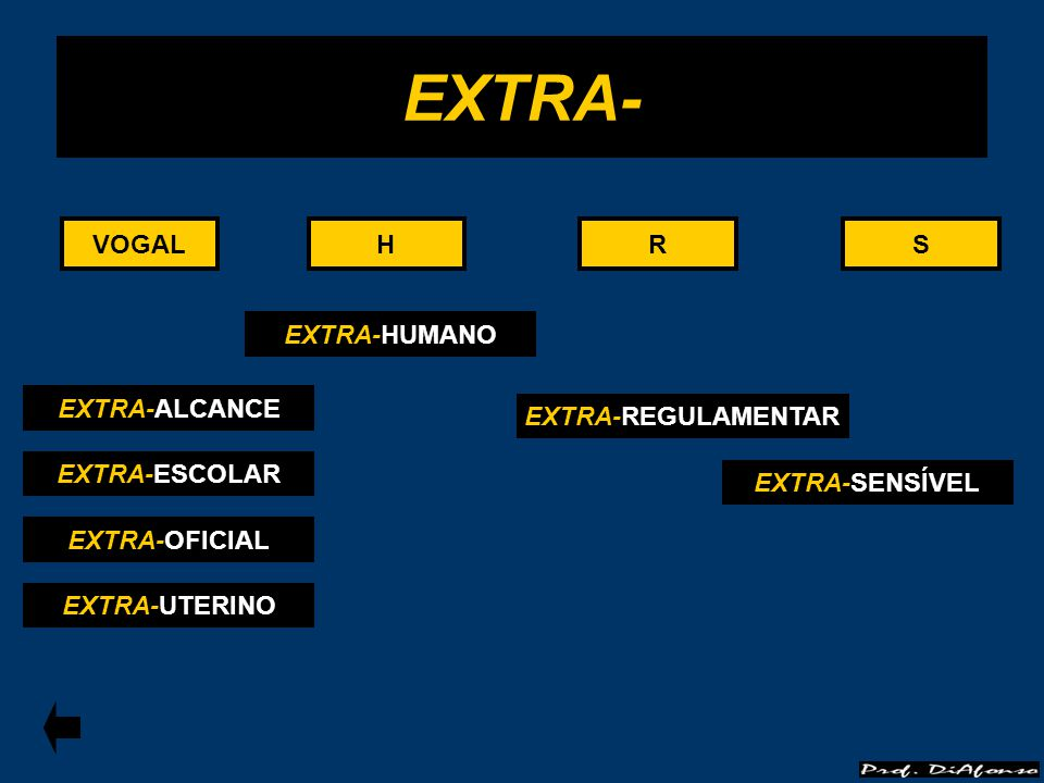 EXTRA- VOGAL VOGAL H H R R S S EXTRA-HUMANO EXTRA-ALCANCE