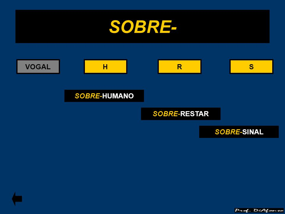 SOBRE- VOGAL H H R R S S SOBRE-HUMANO SOBRE-RESTAR SOBRE-SINAL